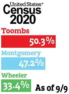 Toombs  50.3%  Montgomery  47.2%  Wheeler ….