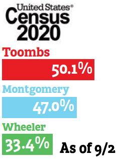 Toombs  50.1%  Montgomery  47.0%  Wheeler ….